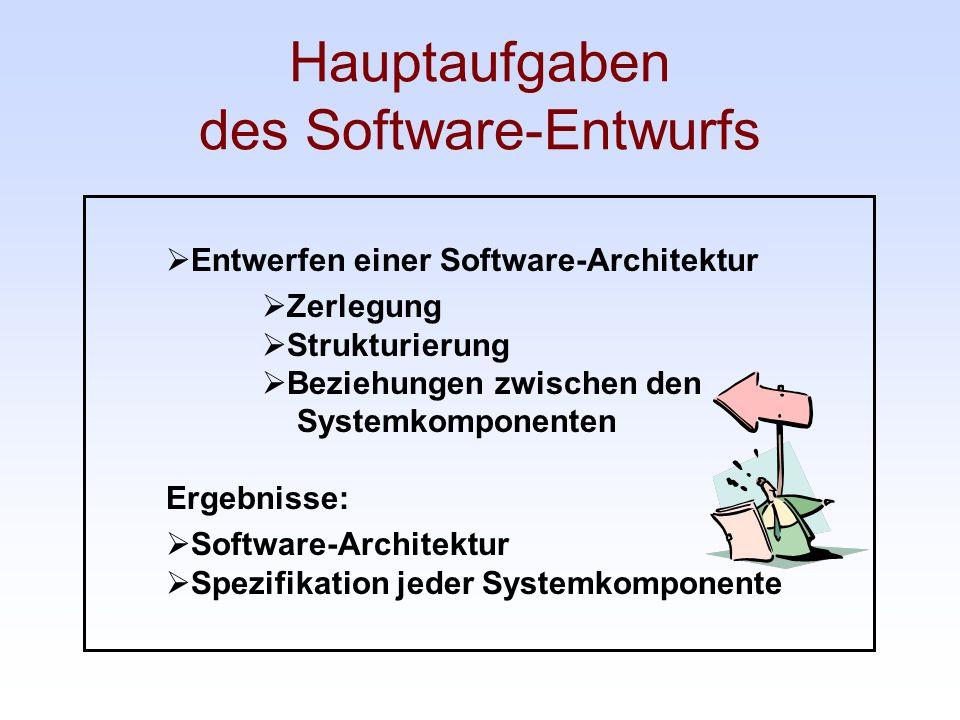 Hauptaufgaben des Software-Entwurfs Entwerfen einer Software-Architektur Zerlegung Strukturierung Beziehungen zwischen den Systemkomponenten Ergebniss