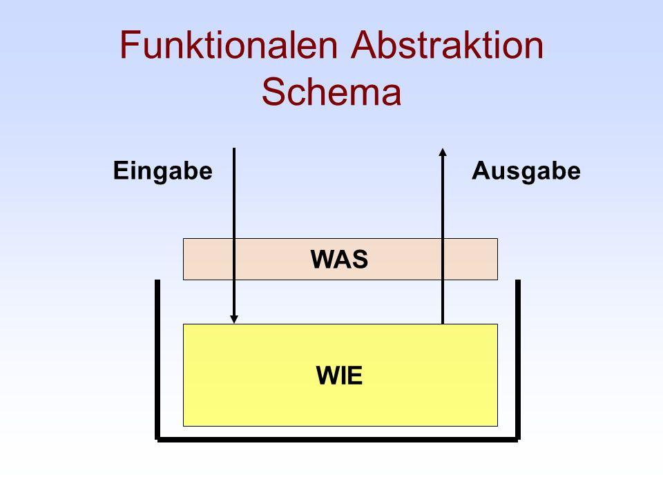 Funktionalen Abstraktion Schema WIE WAS EingabeAusgabe