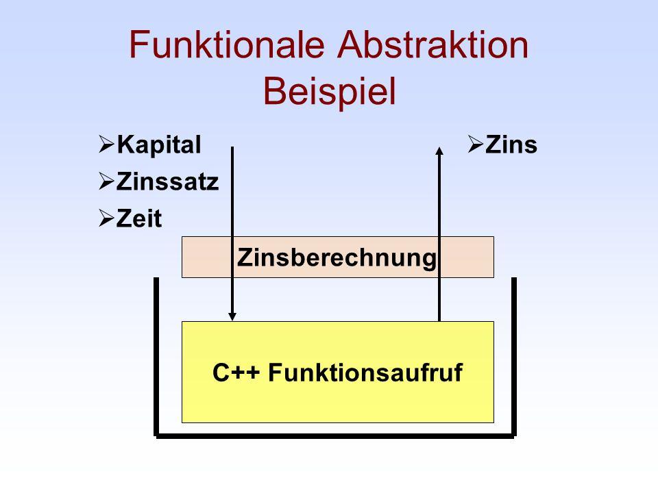 Funktionale Abstraktion Beispiel C++ Funktionsaufruf Zinsberechnung Zins Kapital Zinssatz Zeit