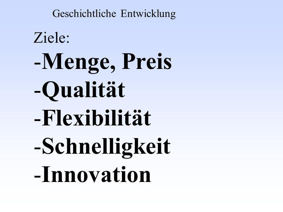 Ziele: -Menge, Preis -Qualität -Flexibilität -Schnelligkeit -Innovation Geschichtliche Entwicklung