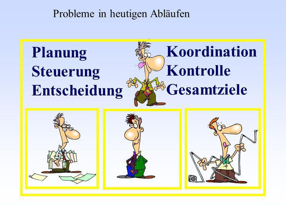 Planung Steuerung Entscheidung Koordination Kontrolle Gesamtziele Probleme in heutigen Abläufen