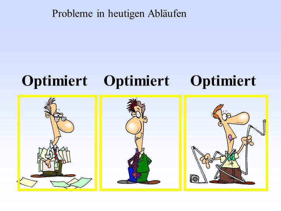 Optimiert Probleme in heutigen Abläufen
