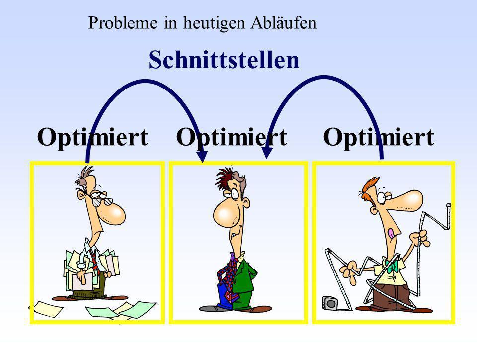 Optimiert Probleme in heutigen Abläufen Schnittstellen Optimiert