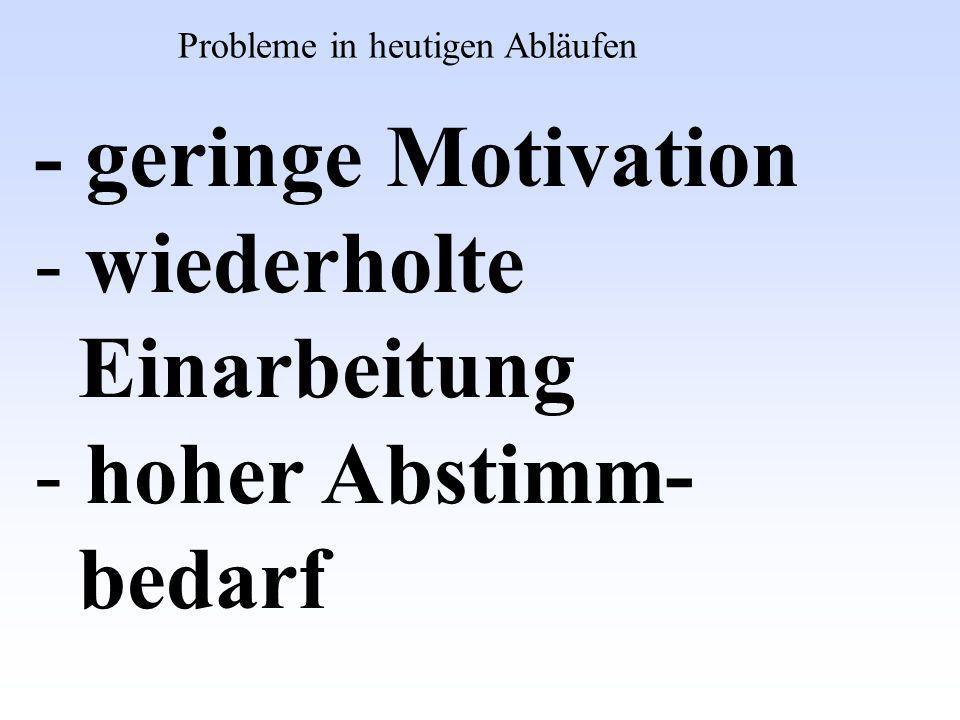 - geringe Motivation - wiederholte Einarbeitung - hoher Abstimm- bedarf Probleme in heutigen Abläufen