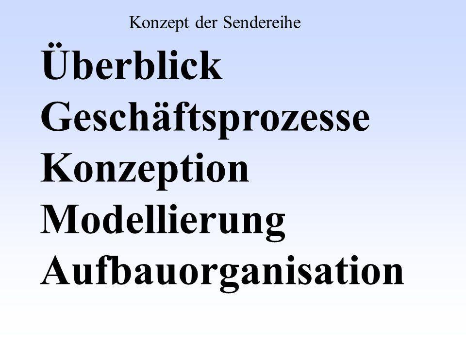 Überblick Geschäftsprozesse Konzeption Modellierung Aufbauorganisation Konzept der Sendereihe