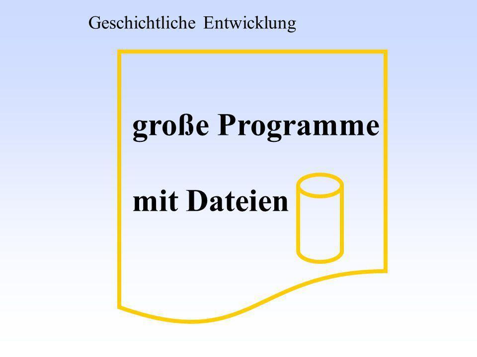 Datenbank Manage- mentsystem Anwendungs programm Anwendungs programm Geschichtliche Entwicklung Daten