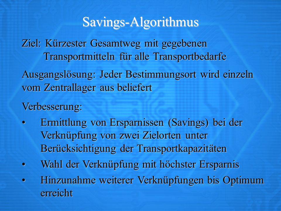 Savings-Algorithmus Ausgangslösung: Jeder Bestimmungsort wird einzeln vom Zentrallager aus beliefert Verbesserung: Ermittlung von Ersparnissen (Saving