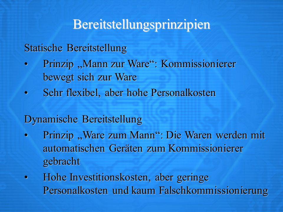 Bereitstellungsprinzipien Statische Bereitstellung Prinzip Mann zur Ware: Kommissionierer bewegt sich zur WarePrinzip Mann zur Ware: Kommissionierer b