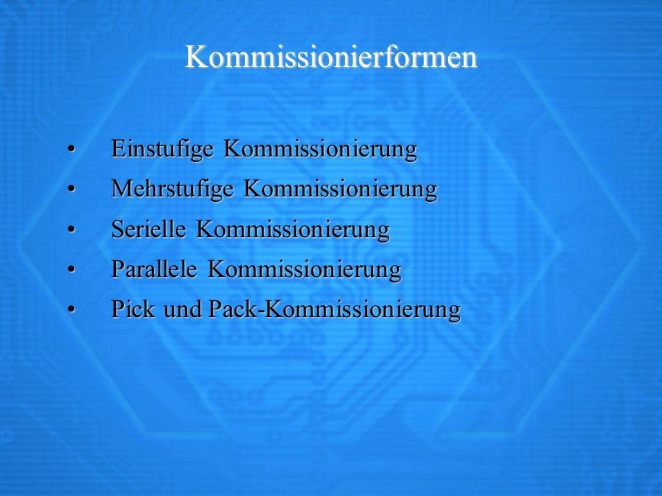 Kommissionierformen Einstufige KommissionierungEinstufige Kommissionierung Mehrstufige KommissionierungMehrstufige Kommissionierung Serielle Kommissio