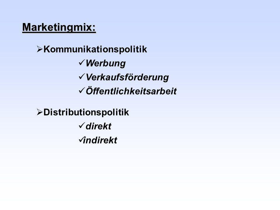 Marketingmix: Kommunikationspolitik Werbung Verkaufsförderung Öffentlichkeitsarbeit Distributionspolitik direkt indirekt