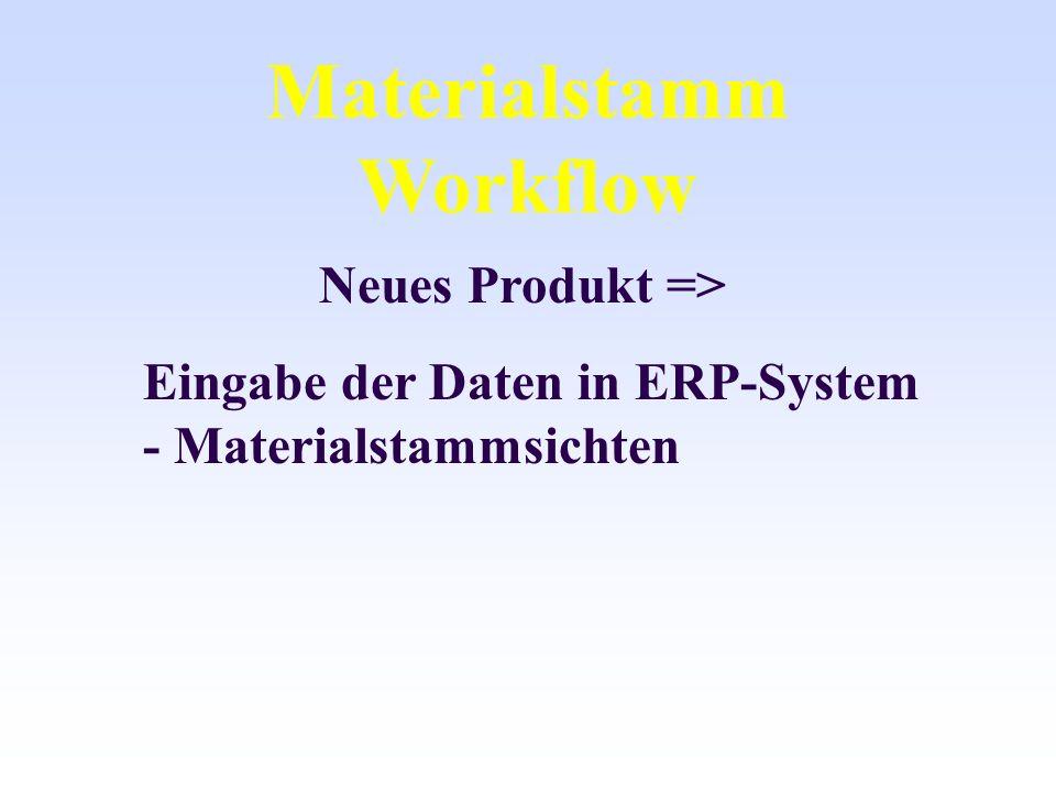Materialstamm Workflow Neues Produkt => Eingabe der Daten in ERP-System - Materialstammsichten - Stücklisten