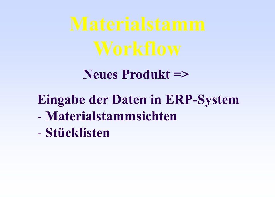 Materialstamm Workflow Neues Produkt => Eingabe der Daten in ERP-System - Materialstammsichten - Stücklisten - Arbeitsplan