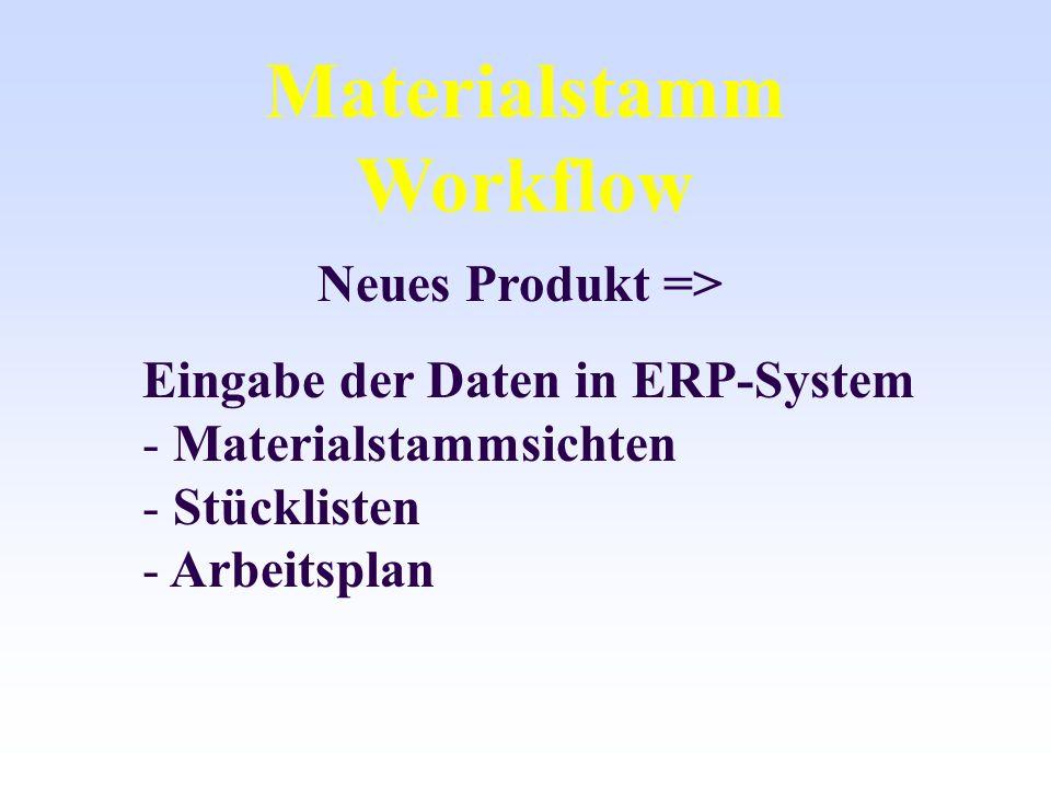 Aufgaben für Workflow: - Kontrollfluss steuert Wer – Wann - Was - Überwachen des Fortschritts der Eingaben - Termineskalation - Überwachen ob Daten vollständig sind Materialstamm Workflow