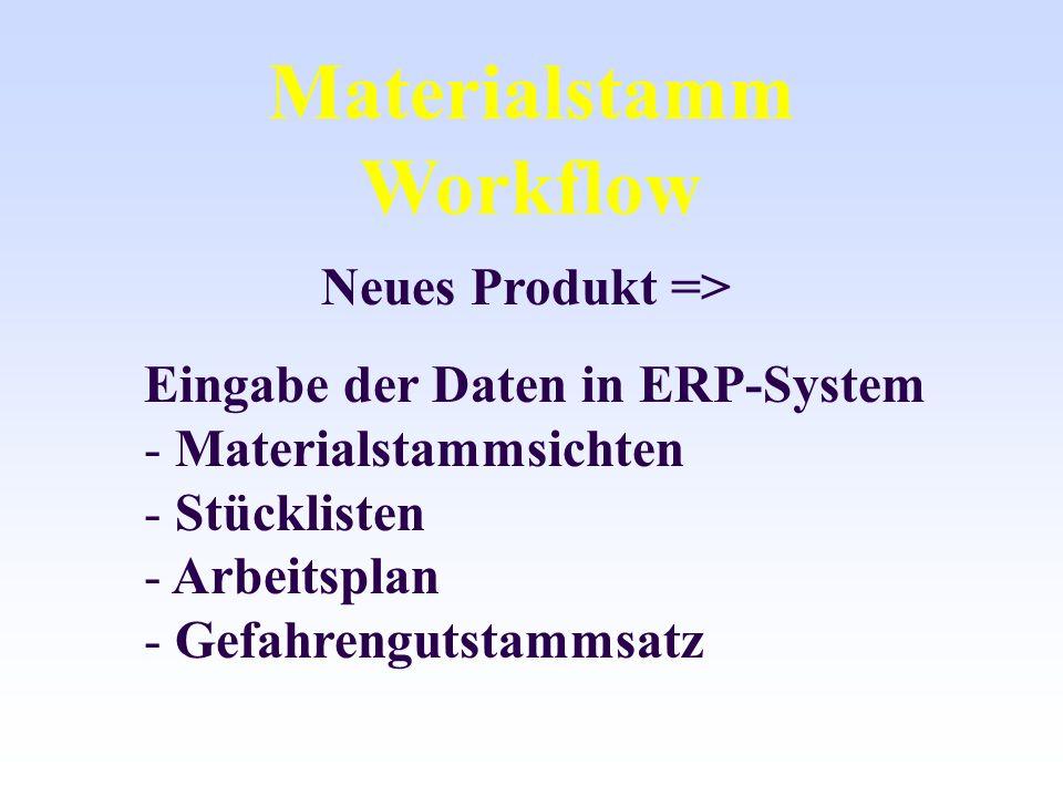 Aufgaben für Workflow: - Kontrollfluss steuert Wer – Wann - Was - Überwachen des Fortschritts der Eingaben - Termineskalation - Überwachen ob Daten vollständig sind -Sperren Materialstamm bis Daten vollständig Materialstamm Workflow