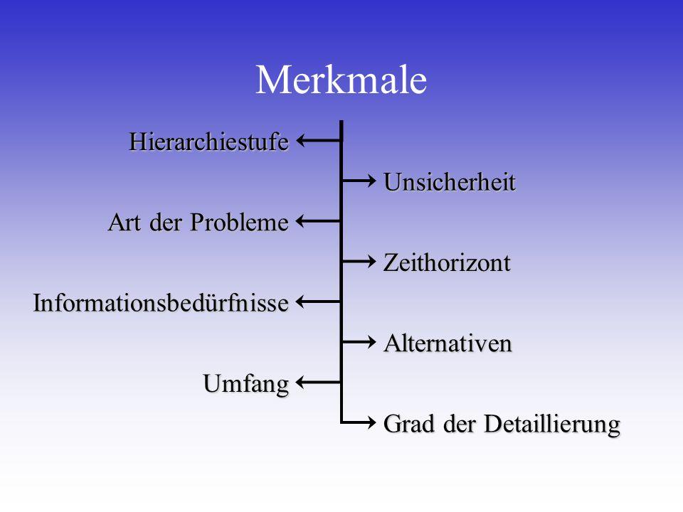 Merkmale Hierarchiestufe Art der Probleme Informationsbedürfnisse Umfang Unsicherheit Zeithorizont Alternativen Grad der Detaillierung