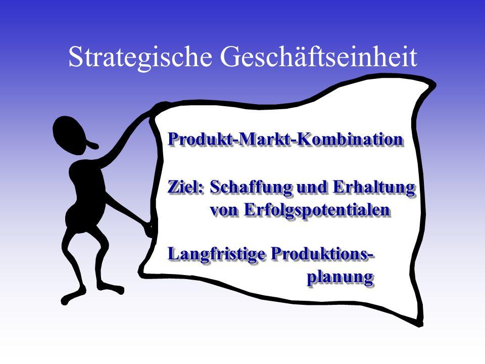 Strategische Geschäftseinheit Produkt-Markt-KombinationProdukt-Markt-Kombination Ziel: Schaffung und Erhaltung von Erfolgspotentialen von Erfolgspotentialen Ziel: Schaffung und Erhaltung von Erfolgspotentialen von Erfolgspotentialen Langfristige Produktions- planung planung Langfristige Produktions- planung planung