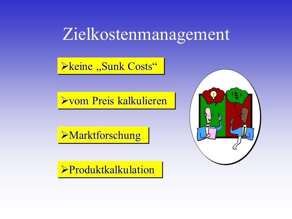 Zielkostenmanagement keine Sunk Costs keine Sunk Costs vom Preis kalkulieren vom Preis kalkulieren Marktforschung Marktforschung Produktkalkulation Produktkalkulation