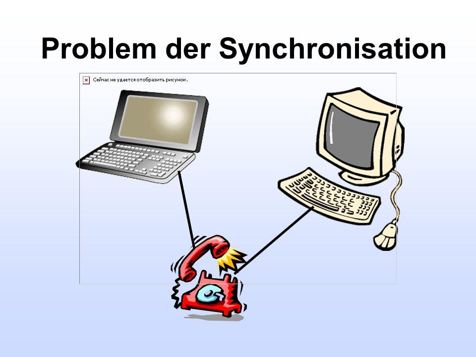 Problem der Synchronisation