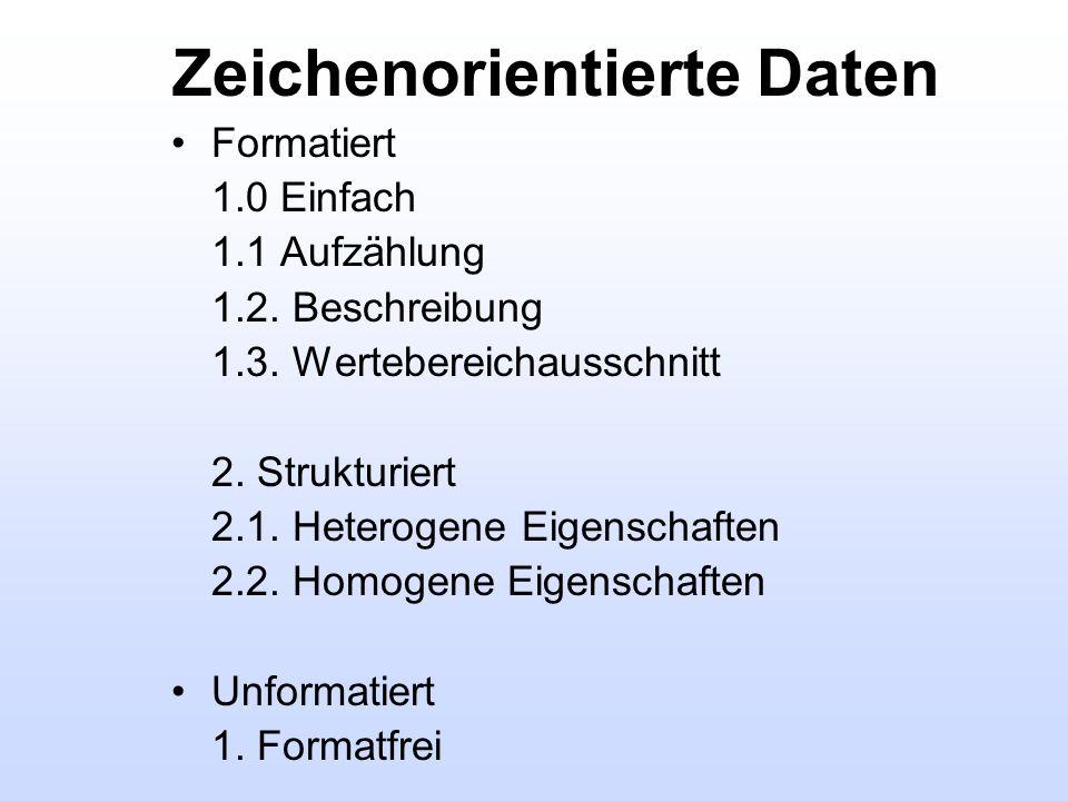 Zeichenorientierte Daten Formatiert 1.0 Einfach 1.1 Aufzählung 1.2. Beschreibung 1.3. Wertebereichausschnitt 2. Strukturiert 2.1. Heterogene Eigenscha