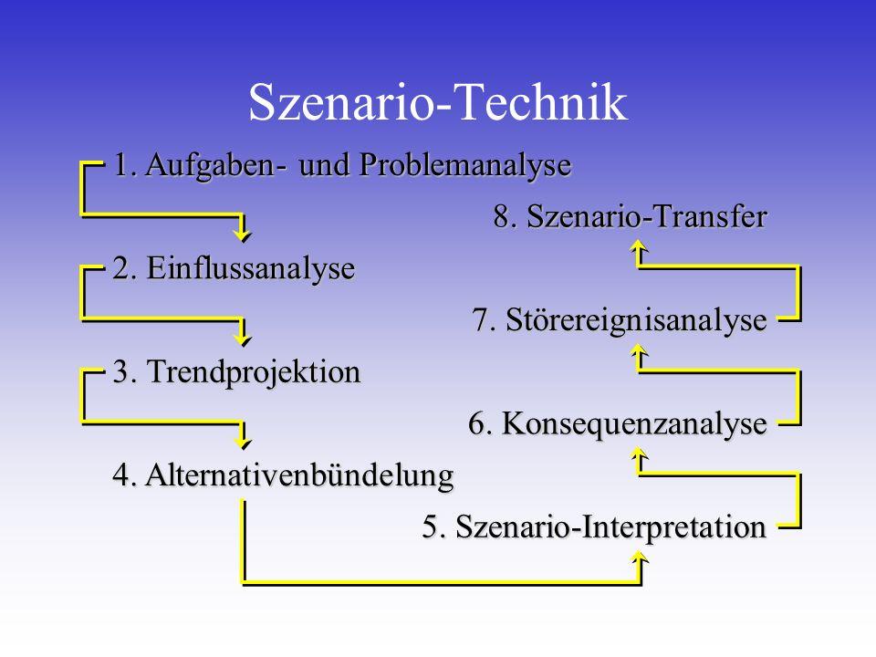 Szenario-Technik 1. Aufgaben- und Problemanalyse 2. Einflussanalyse 3. Trendprojektion 4. Alternativenbündelung 5. Szenario-Interpretation 6. Konseque