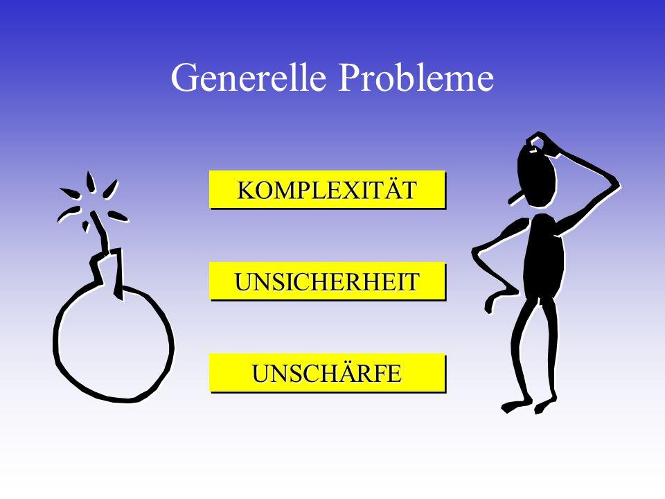 Generelle Probleme KOMPLEXITÄTKOMPLEXITÄT UNSICHERHEITUNSICHERHEIT UNSCHÄRFEUNSCHÄRFE