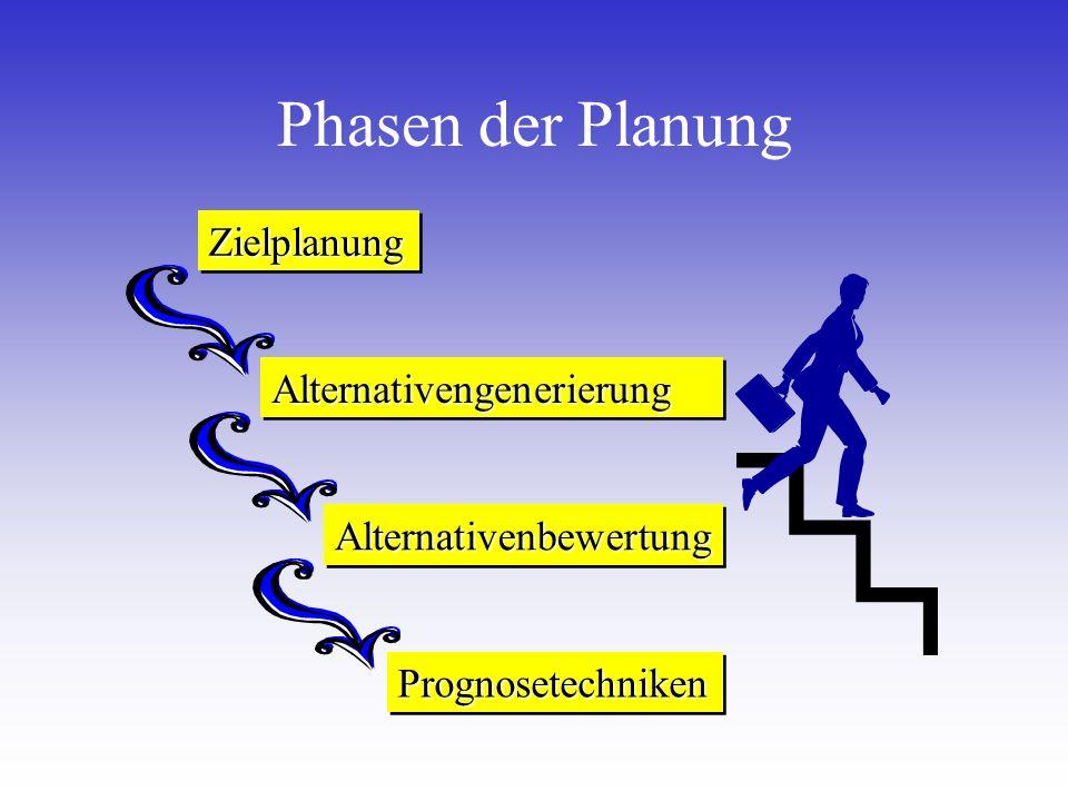 Phasen der Planung ZielplanungZielplanung AlternativengenerierungAlternativengenerierung AlternativenbewertungAlternativenbewertung PrognosetechnikenP