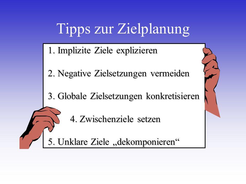 Tipps zur Zielplanung 1. Implizite Ziele explizieren 1. Implizite Ziele explizieren 2. Negative Zielsetzungen vermeiden 2. Negative Zielsetzungen verm