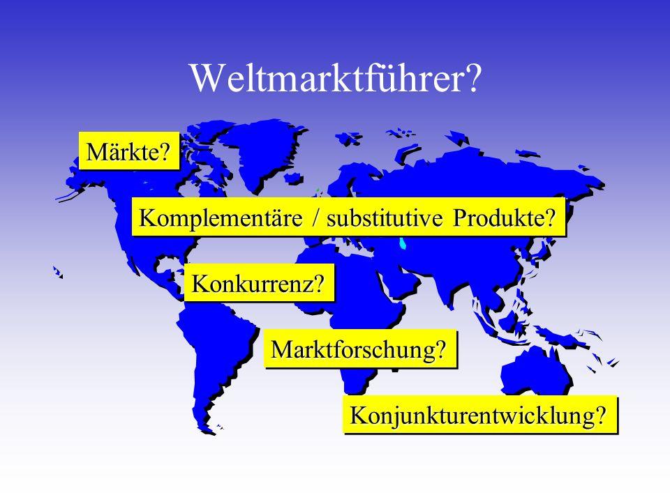 Weltmarktführer? Märkte?Märkte? Komplementäre / substitutive Produkte? Konkurrenz?Konkurrenz? Marktforschung?Marktforschung? Konjunkturentwicklung?Kon