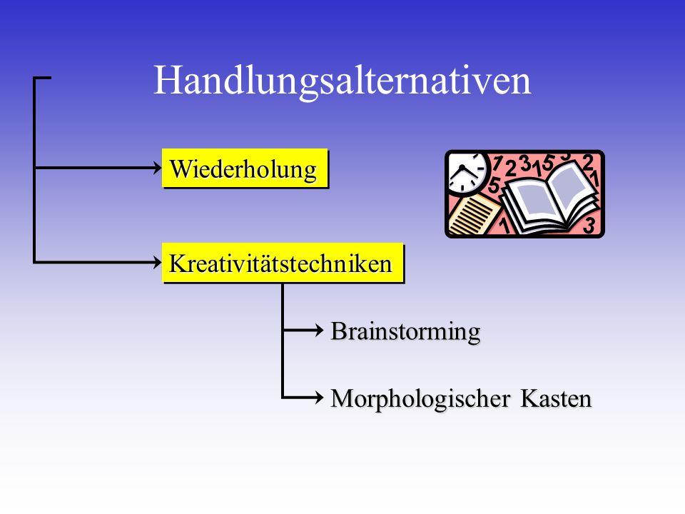 Handlungsalternativen WiederholungWiederholung KreativitätstechnikenKreativitätstechniken Brainstorming Morphologischer Kasten