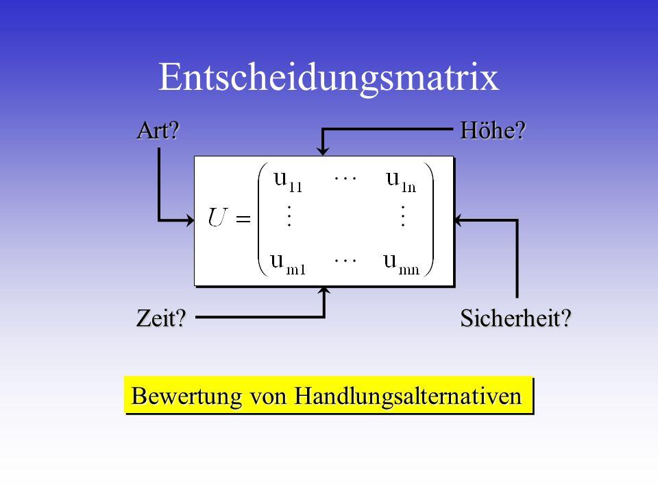 Prognosetechniken Delphi-Methode Szenario-Technik Historische Analogie Qualitative Verfahren Quantitative Verfahren