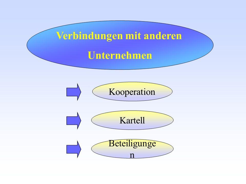 Verbindungen mit anderen Unternehmen Kooperation Kartell Beteiligunge n