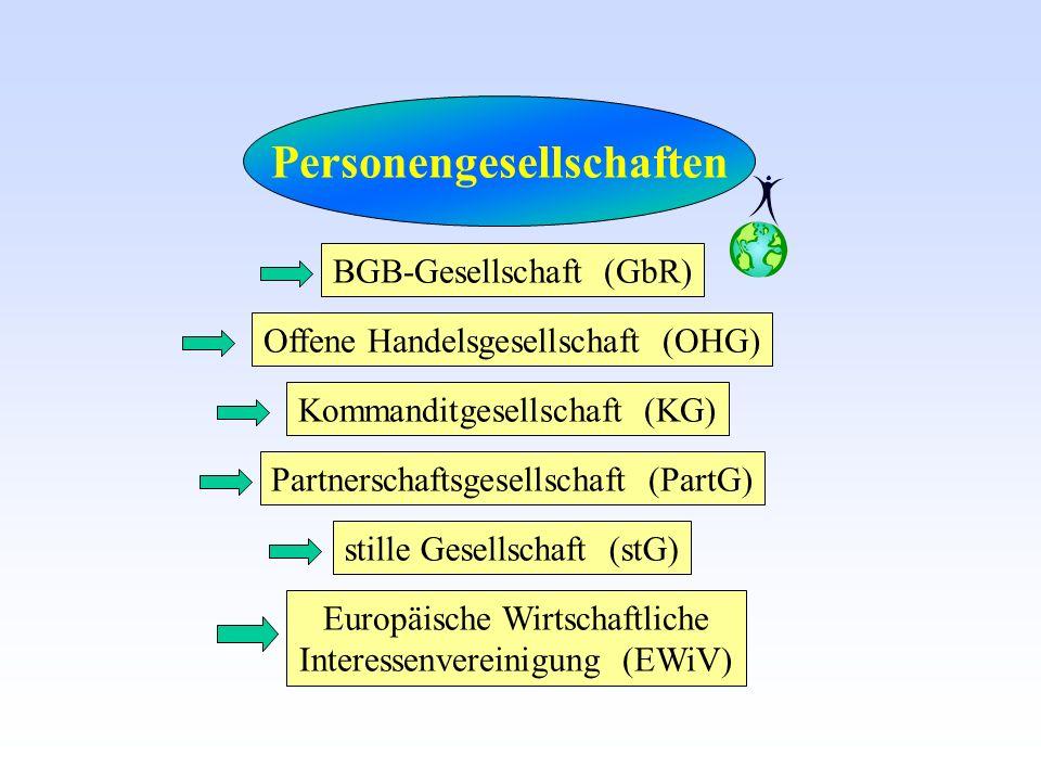 Personengesellschaften BGB-Gesellschaft (GbR) Offene Handelsgesellschaft (OHG) Kommanditgesellschaft (KG) Partnerschaftsgesellschaft (PartG) stille Ge