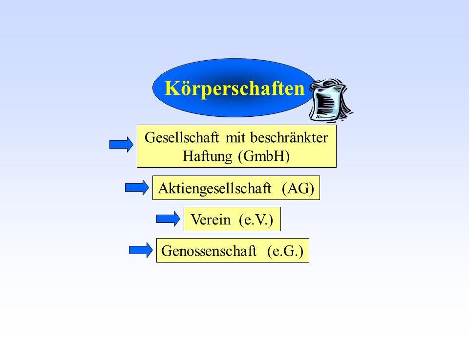 Körperschaften Gesellschaft mit beschränkter Haftung (GmbH) Verein (e.V.) Aktiengesellschaft (AG) Genossenschaft (e.G.)