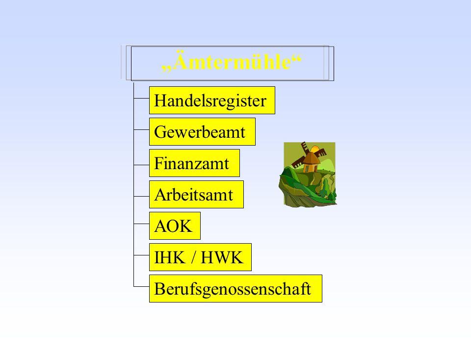 Ämtermühle Handelsregister Gewerbeamt Berufsgenossenschaft Finanzamt Arbeitsamt AOK IHK / HWK
