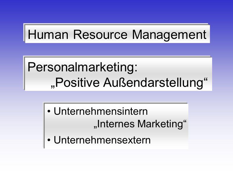 Human Resource Management Personalauswahlverfahren: Interview Assessment Center Intelligenztest