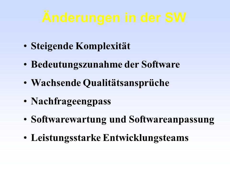 Änderungen in der SW Steigende Komplexität Bedeutungszunahme der Software Wachsende Qualitätsansprüche Nachfrageengpass Softwarewartung und Softwarean
