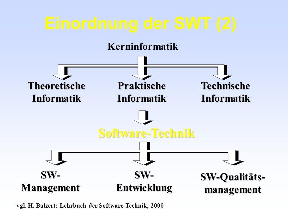 Praktische Informatik Theoretische Informatik Technische Informatik Software-Technik SW- Management SW- Entwicklung SW-Qualitäts- management Einordnun