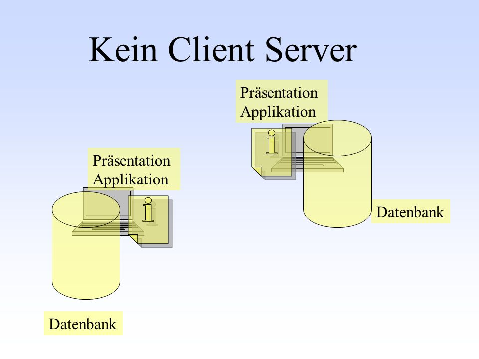Kein Client Server Präsentation Applikation Datenbank Präsentation Applikation Datenbank