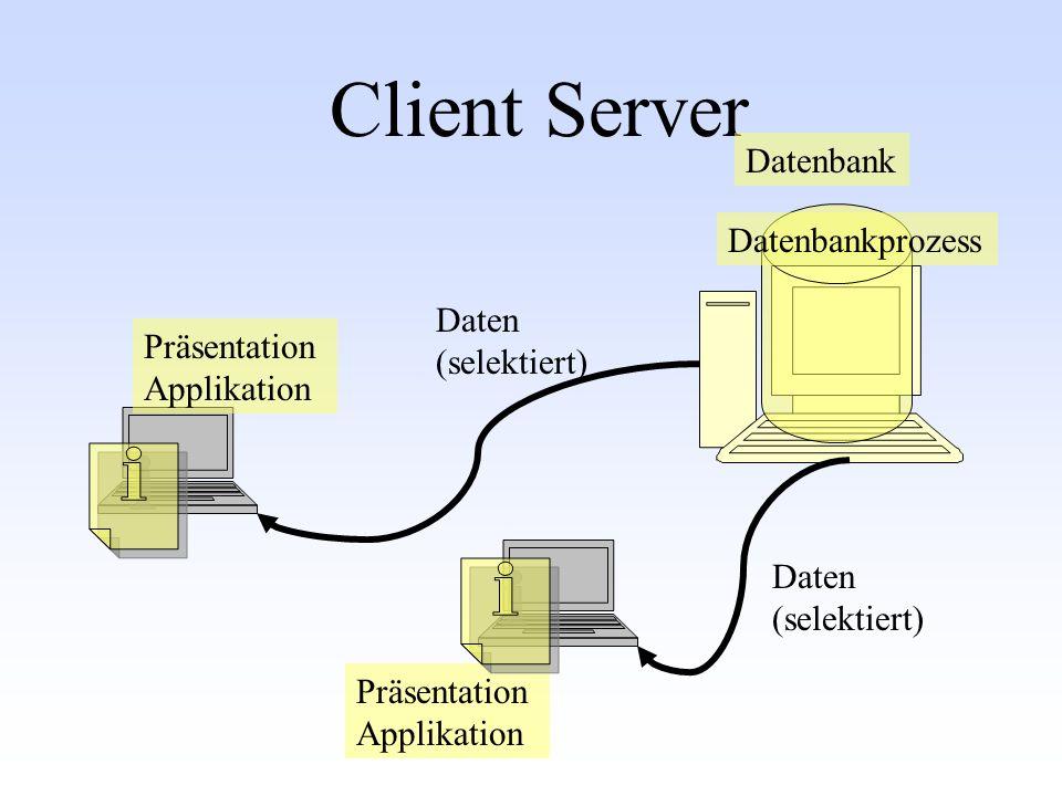 Client Server Präsentation Applikation Daten (selektiert) Daten (selektiert) Datenbank Präsentation Applikation Datenbankprozess