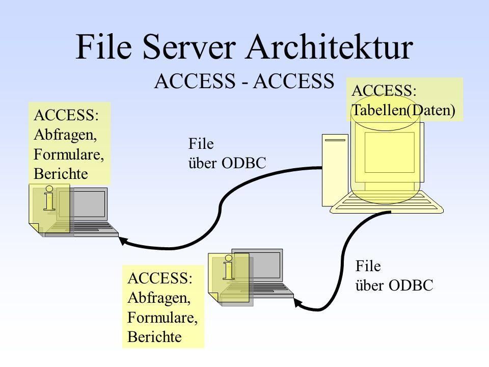 File über ODBC File über ODBC ACCESS: Tabellen(Daten) ACCESS: Abfragen, Formulare, Berichte ACCESS: Abfragen, Formulare, Berichte File Server Architek