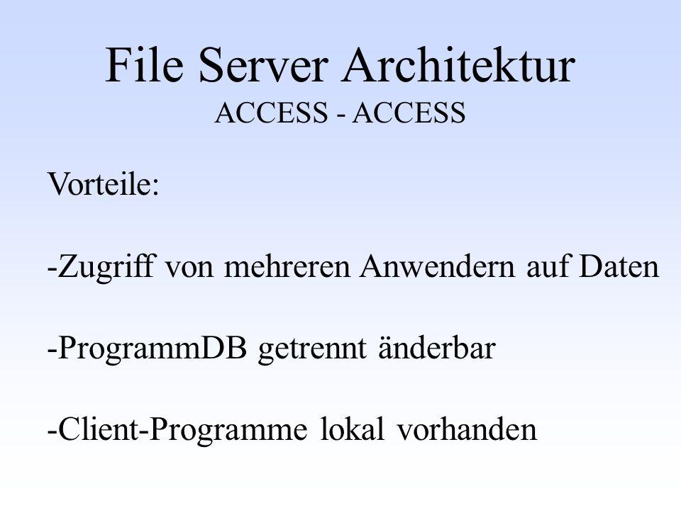 File Server Architektur ACCESS - ACCESS Vorteile: -Zugriff von mehreren Anwendern auf Daten -ProgrammDB getrennt änderbar -Client-Programme lokal vorh