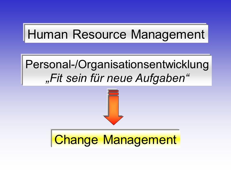 Human Resource Management Personal-/Organisationsentwicklung Fit sein für neue Aufgaben Change Management