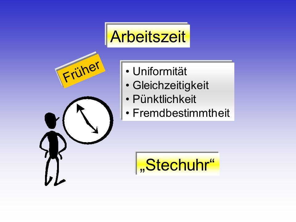 Arbeitszeit Uniformität Gleichzeitigkeit Pünktlichkeit Fremdbestimmtheit Früher Stechuhr