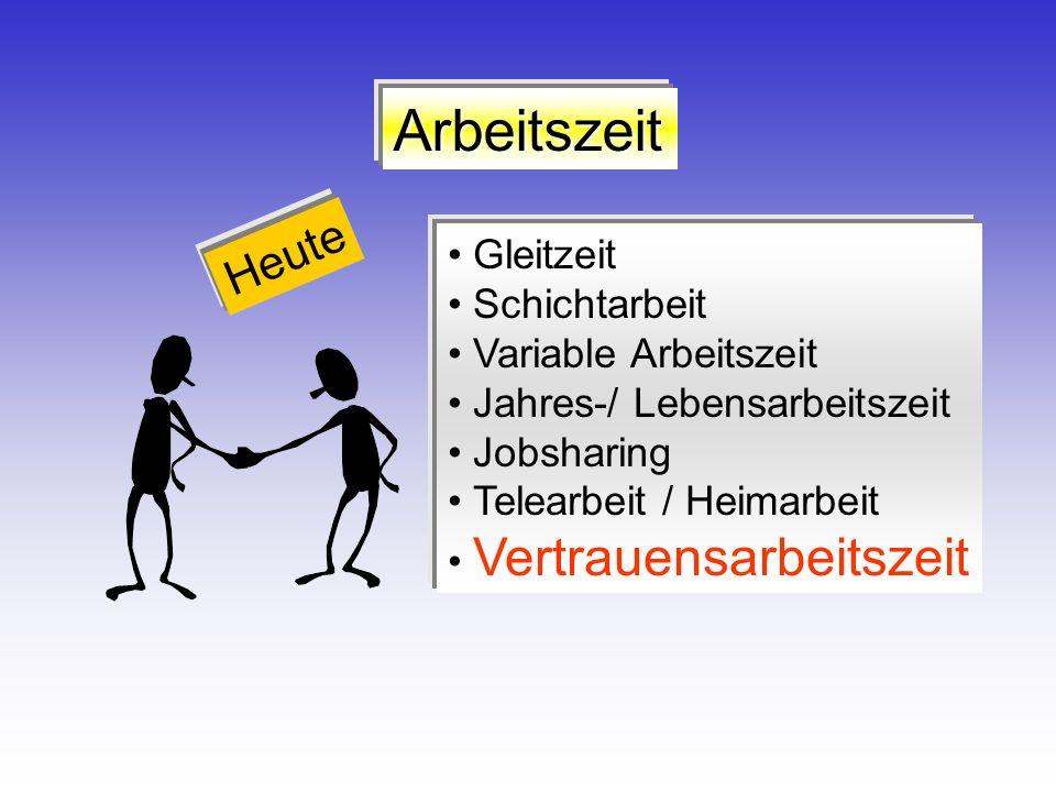 Arbeitszeit Heute Gleitzeit Schichtarbeit Variable Arbeitszeit Jahres-/ Lebensarbeitszeit Jobsharing Telearbeit / Heimarbeit Vertrauensarbeitszeit