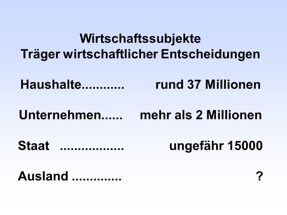 Wirtschaftssubjekte Träger wirtschaftlicher Entscheidungen Haushalte............ rund 37 Millionen Unternehmen...... mehr als 2 Millionen Staat.......