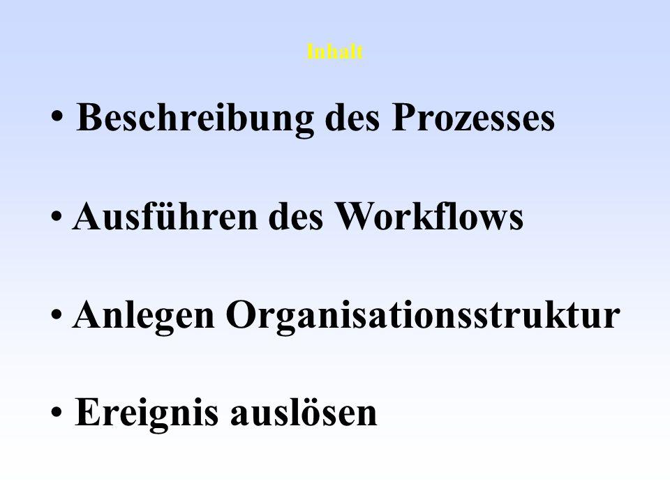 Beschreibung des Prozesses Ausführen des Workflows Anlegen Organisationsstruktur Ereignis auslösen Inhalt