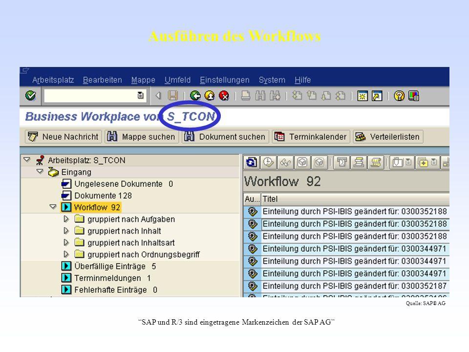 Ausführen des Workflows SAP und R/3 sind eingetragene Markenzeichen der SAP AG Quelle: SAP® AG