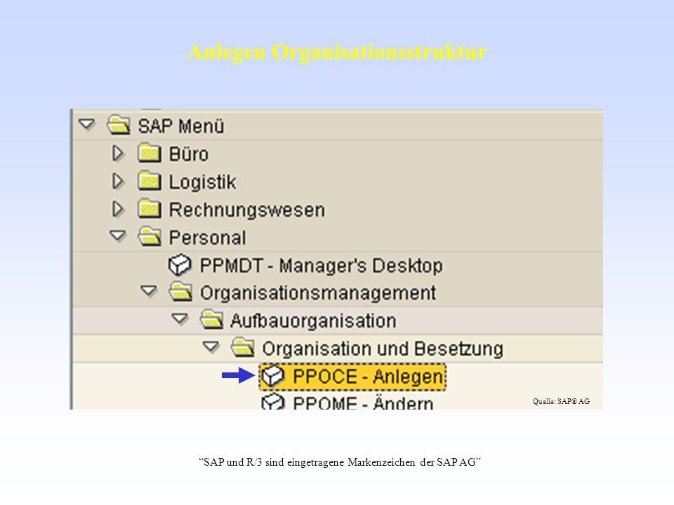 SAP und R/3 sind eingetragene Markenzeichen der SAP AG Quelle: SAP® AG
