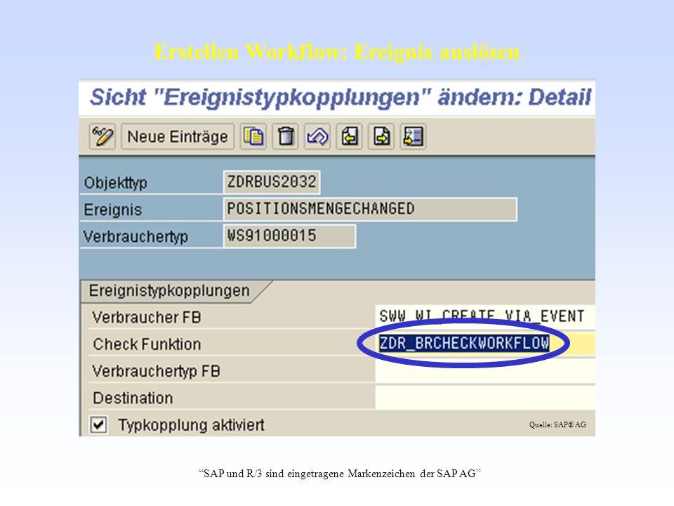 Erstellen Workflow: Ereignis auslösen SAP und R/3 sind eingetragene Markenzeichen der SAP AG Quelle: SAP® AG