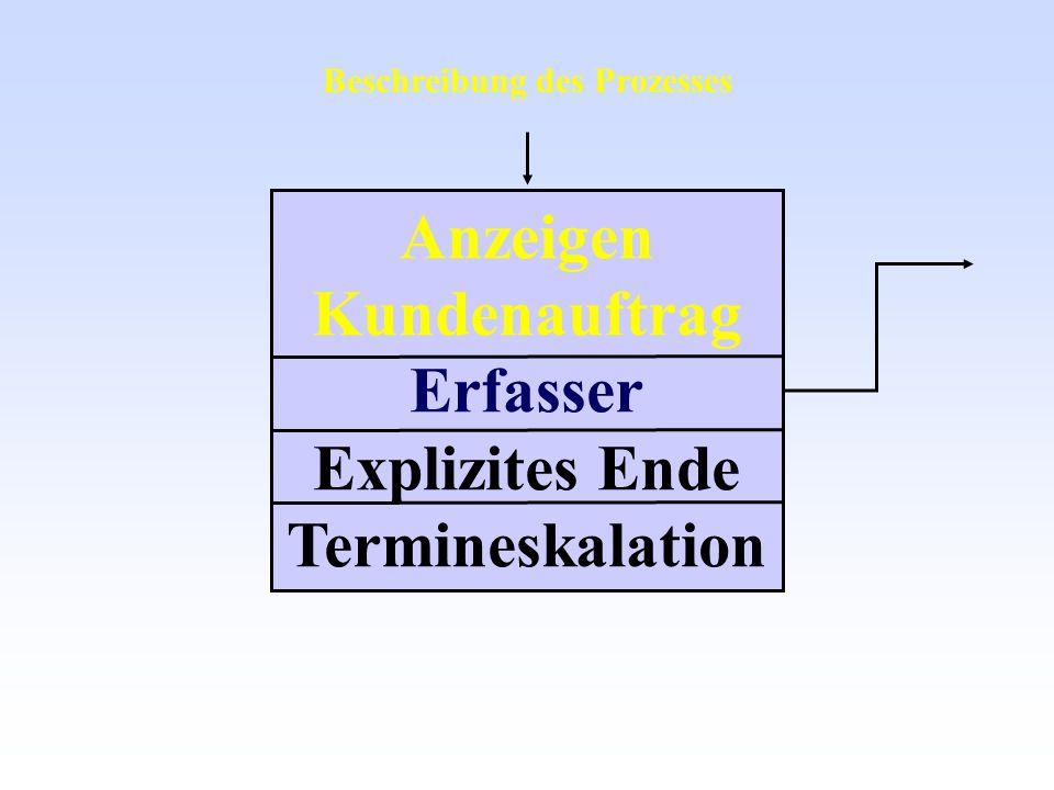 Anzeigen Kundenauftrag Erfasser Explizites Ende Termineskalation Beschreibung des Prozesses